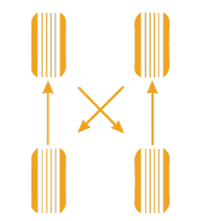 wheel aligment rotation penang