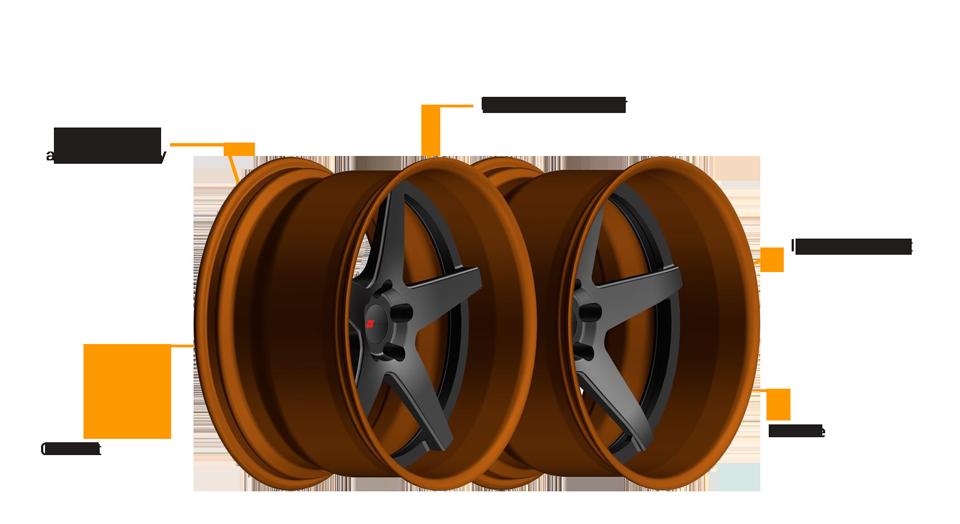 custom-forged-wheels-gsh